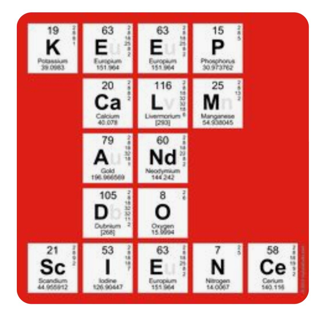 Pin By Bill Mcilwee On Science