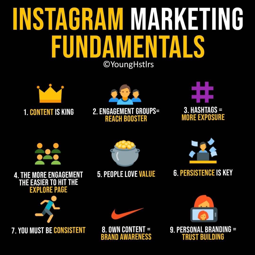 Entrepreneur infographic younghstlrs Social media
