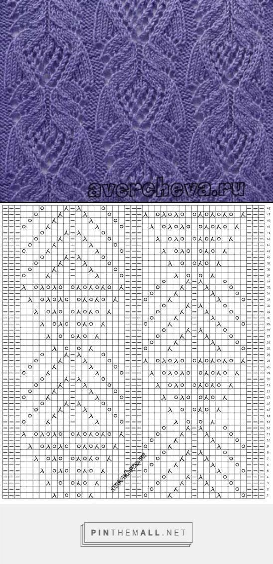 Lace knitting pattern in beautiful blue swatch, chart included ...