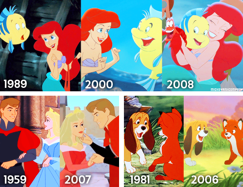Animation Movie Making Company