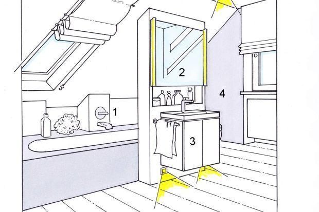 Mehr Platz unterm Dachgiebel | Badezimmer dachgeschoss ...