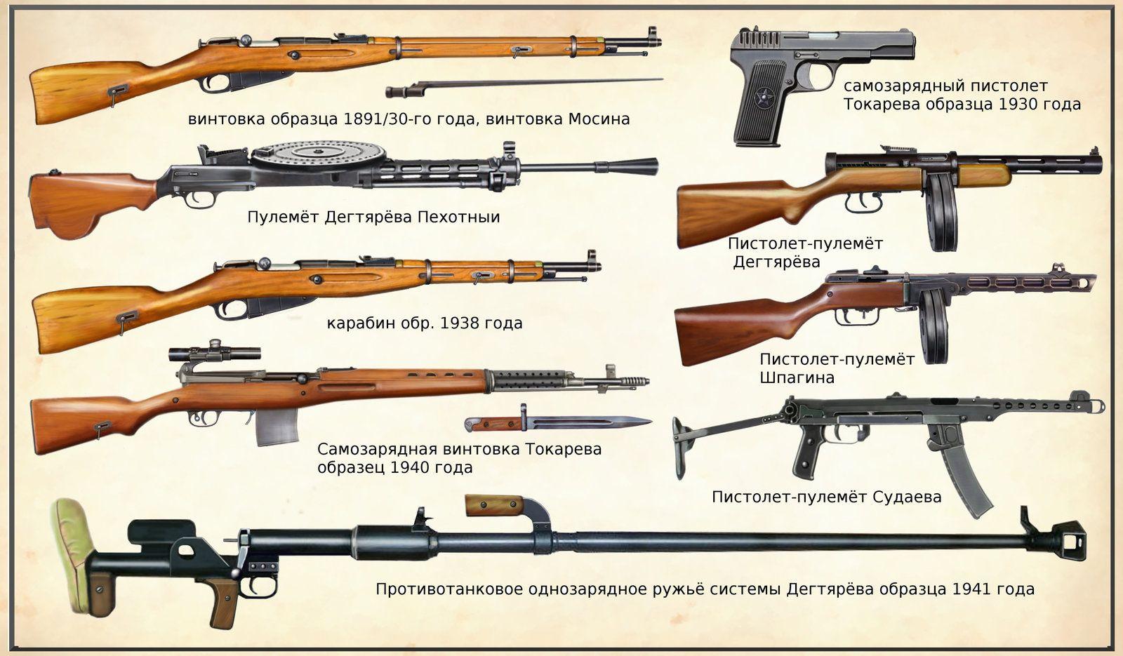 лучшее стрелковое оружие второй мировой войны выходил комнаты
