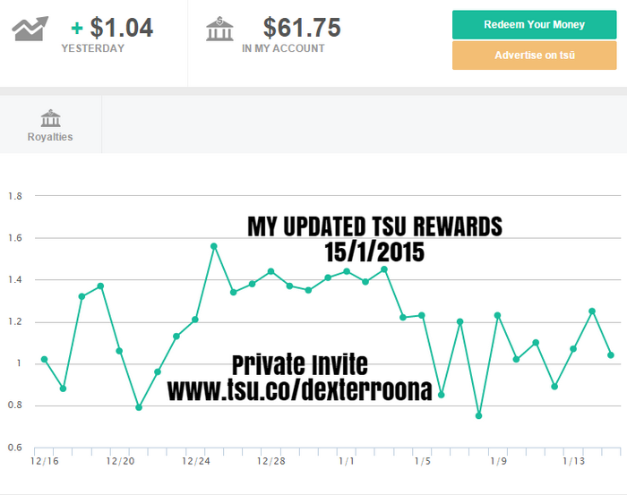 Tsu Guide Tutorial And Review – Make Money Online