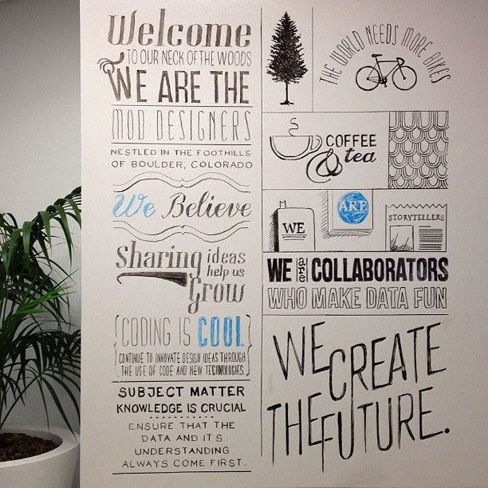 34 Inspiring Typography Wall Mural Designs Whiteboard
