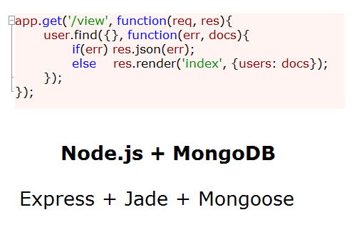 2c81cbe6125ffce101fe37f76c0b4963 - How To Get Data From Database In Node Js