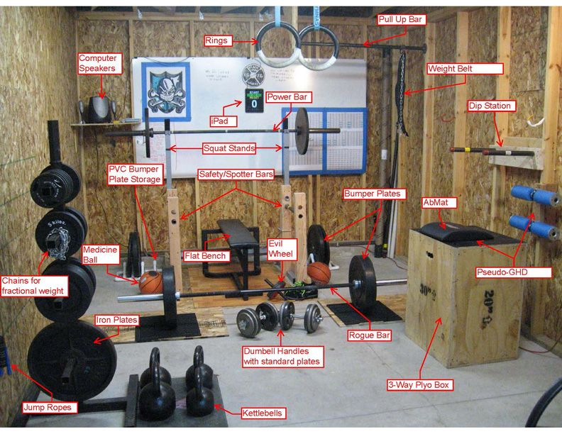 Some interesting ideas to make it work in a small space diy nice garage gym photo well utilized space lots of diy gymnastic rings this gym has it all dip bars solutioingenieria Image collections