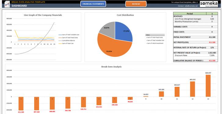 Break Even Analysis Excel Template Free Break Even Graph Modelos De Negocios Procurando Nemo
