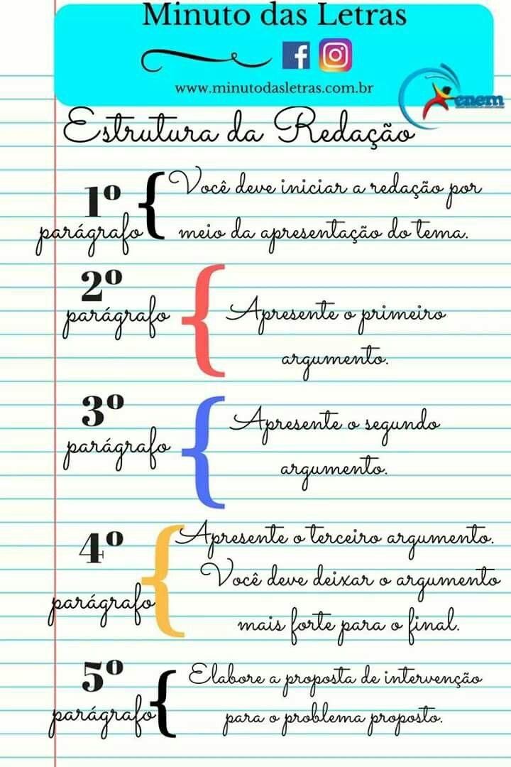 Favoritos Redação | redação | Pinterest | Português, Enem e Estudando PB34