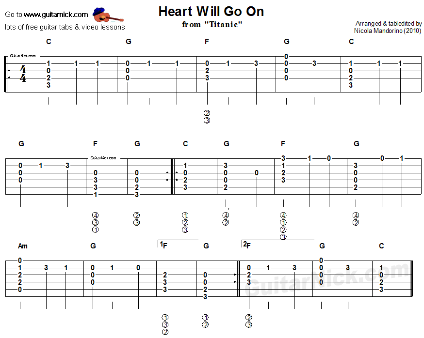 Heart Will Go On from Titanic - easy acoustic guitar tab | Guitar ...