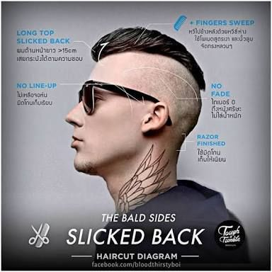 Resultado De Imagem Para Haircut Diagram Gre Pinterest