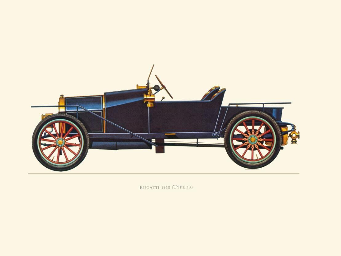 Antique Car 03 M (Bugatti 1910 (Type 13) ) Wholesale Canvas Art ...
