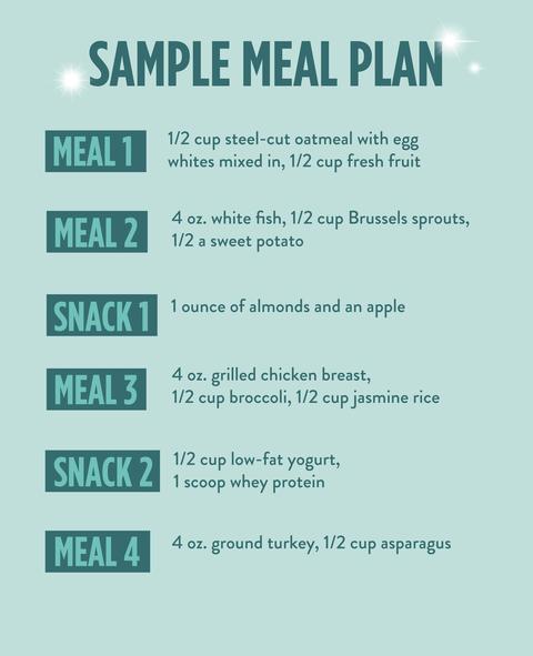 thinspiration models diet plan