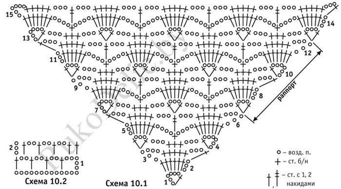 схема ажурных воротников крючком
