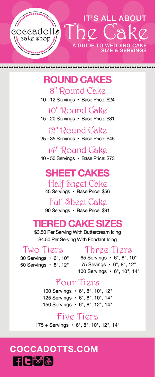 Custom cake business plan