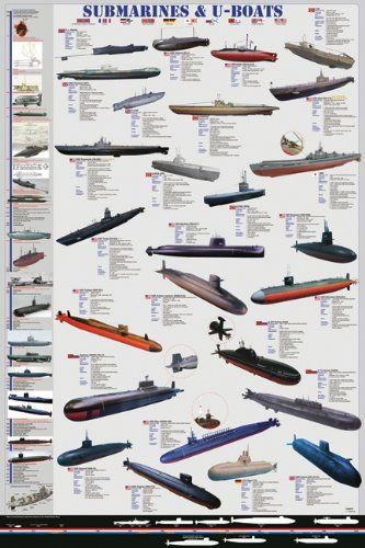a history of submarines in underwater vessels Underwater vehicles are called submersibles, or airtight, rigid diving machines designed for exploration while completely submerged historical developments while studying in paris in 1797, american inventor robert fulton developed the submarine nautilus, a 65-meter (213-foot), cucumber- shaped vessel that.