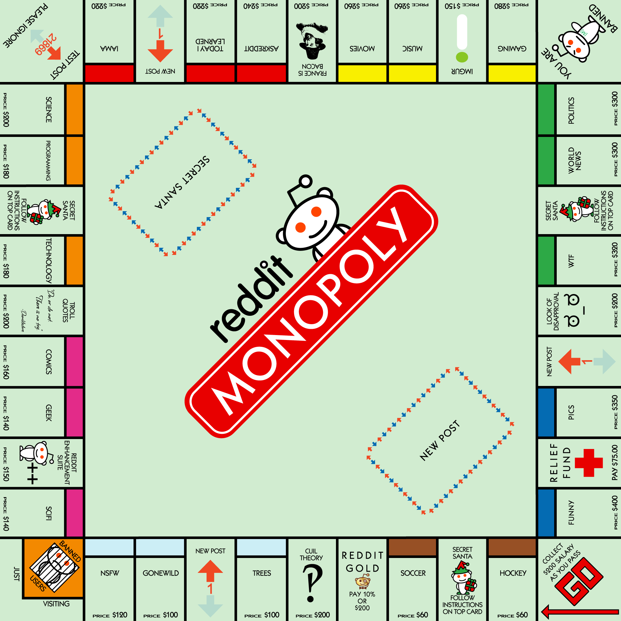 1r5ux Png 2000 2000 Monopoly Monopoly Board Monopoly Game
