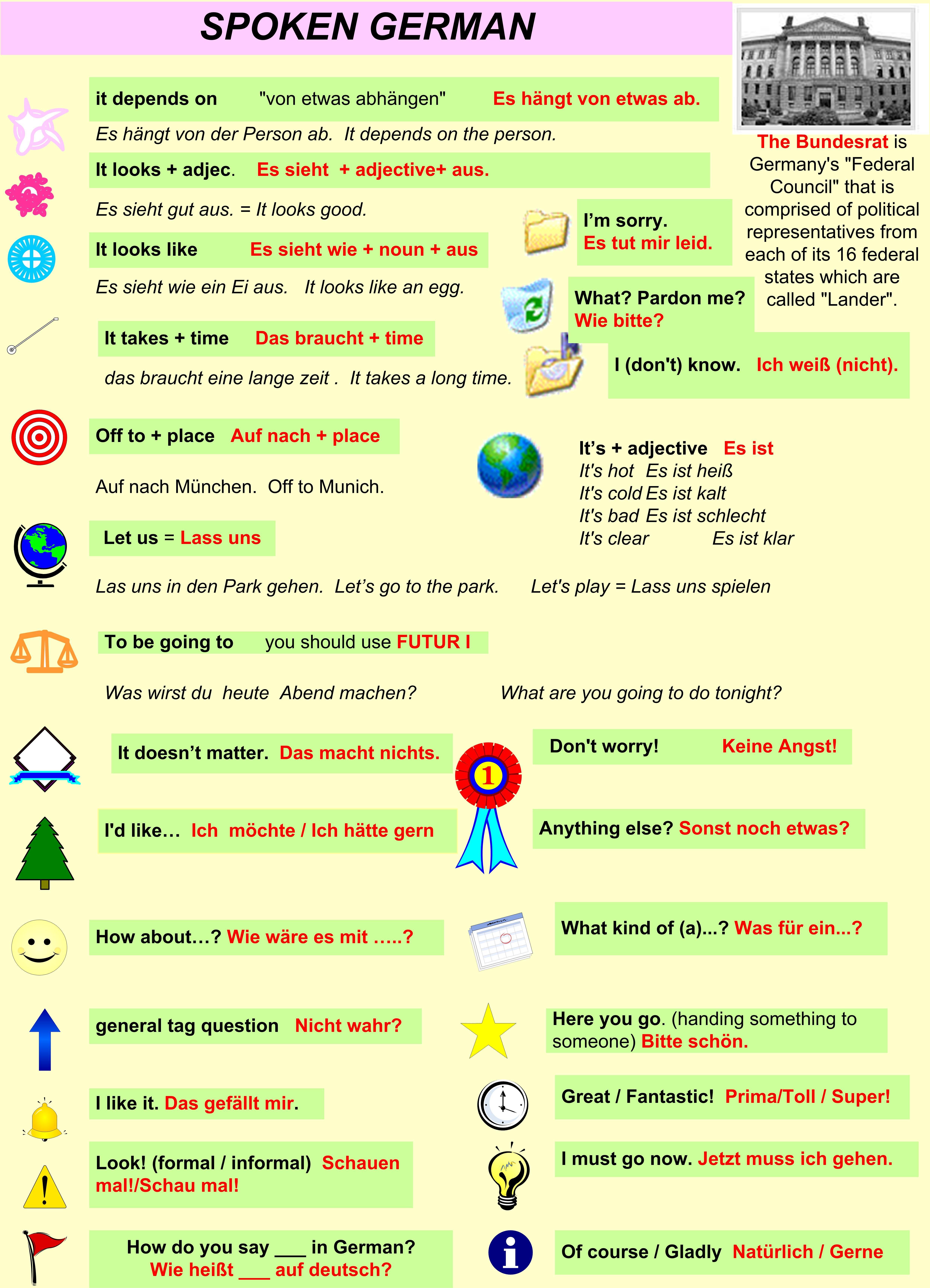 Spoken German Phrases German Phrases German Language German Language Learning