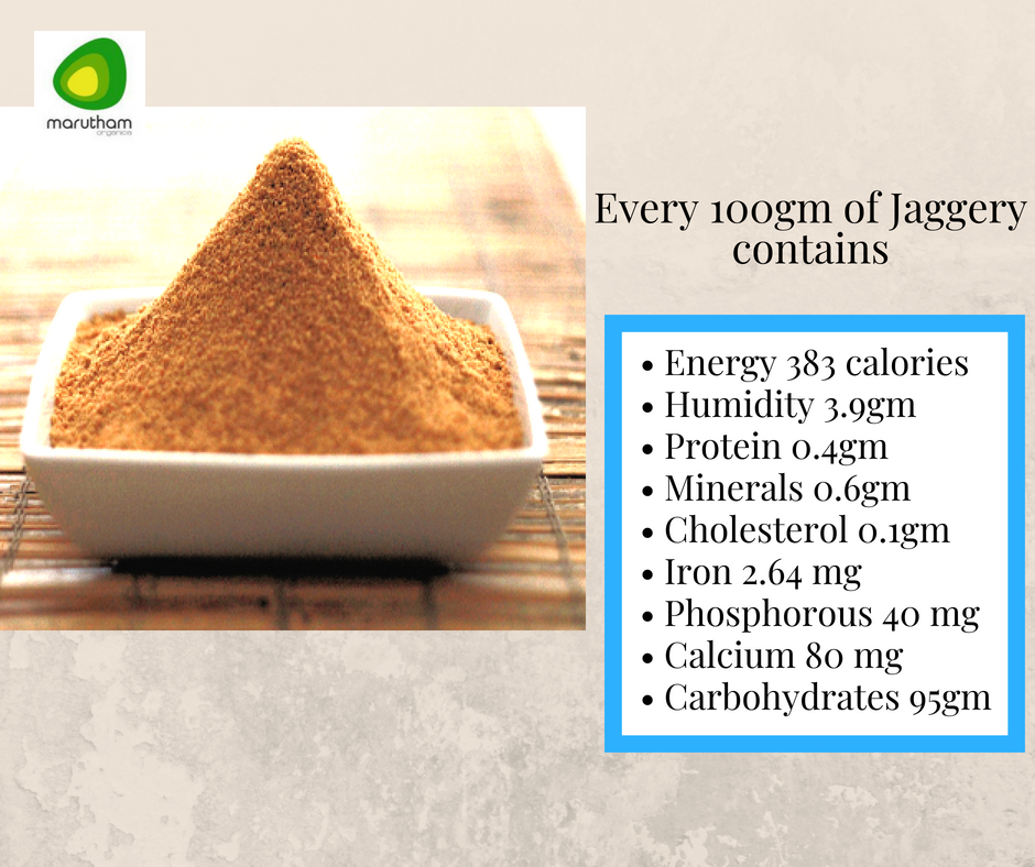 Every 100gm of #Jaggery contains • #Energy 383 calories