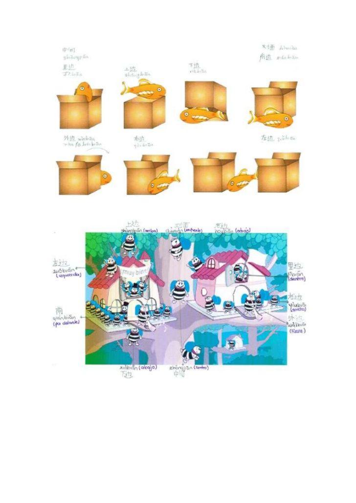 Preposicion 介系词 by Mundo Mandarin via slideshare