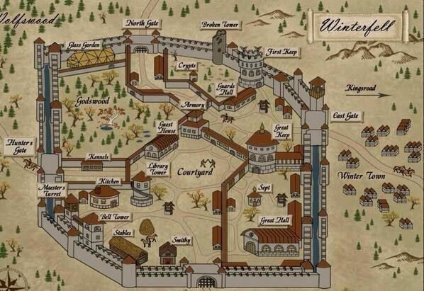 Risultati immagini per winterfell mappa