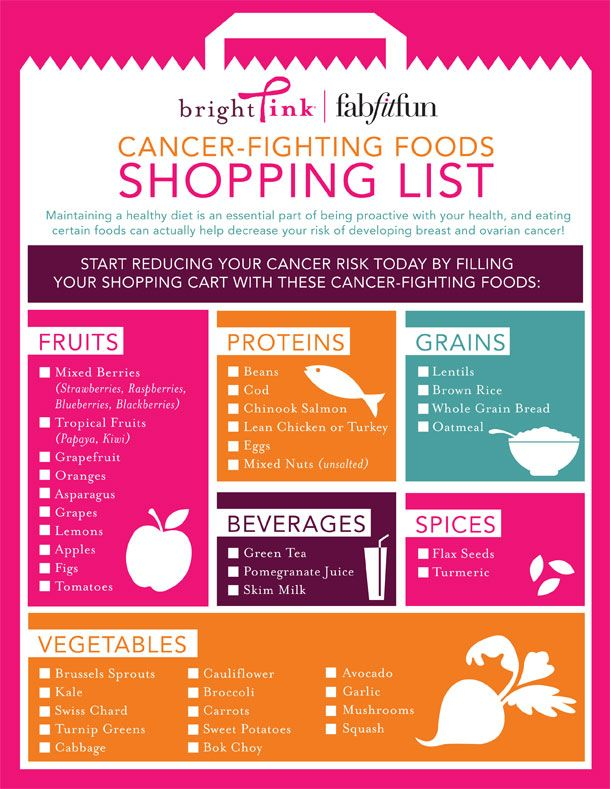 Breast_Cancer_Awareness_shopping_list
