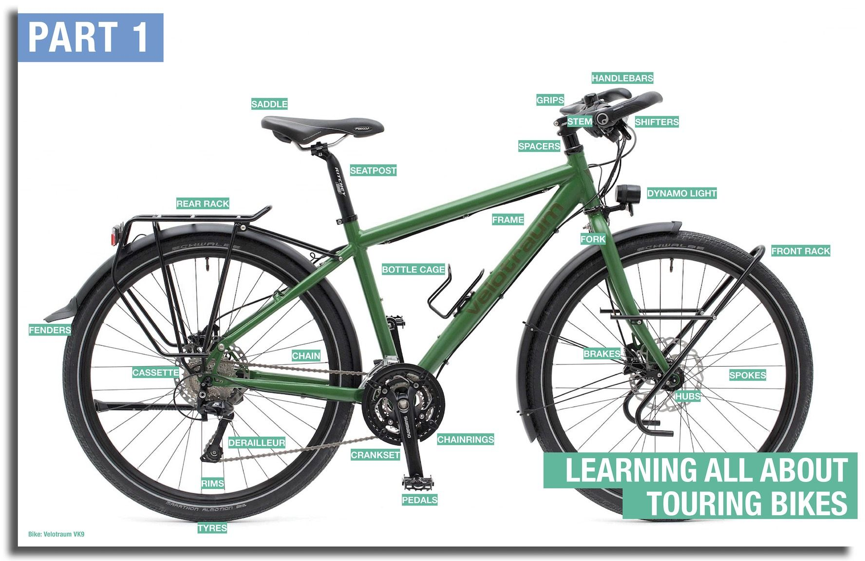 The 2020 Touring Bicycle Buyer S Guide Will Help You Buy The Best