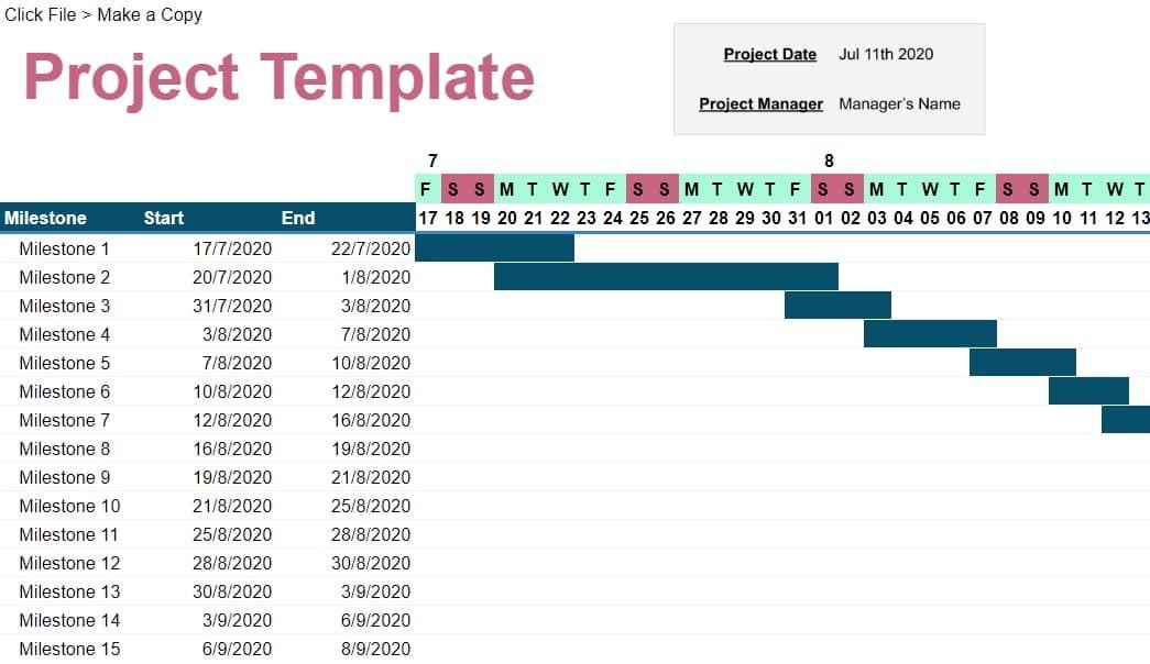 Timeline template google docs in 2020 project timeline