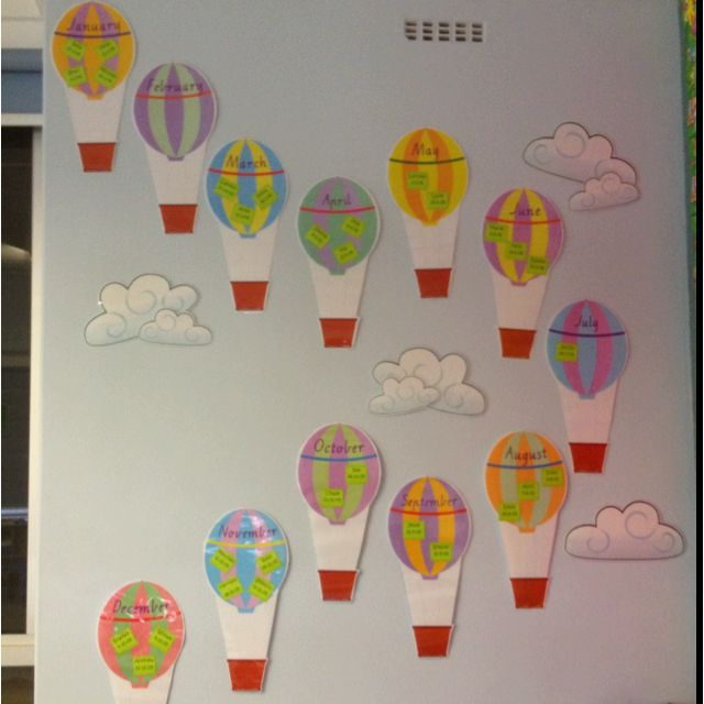 Birthday Chart Balloon Calendar Classroom Bulletin Boards Preschool