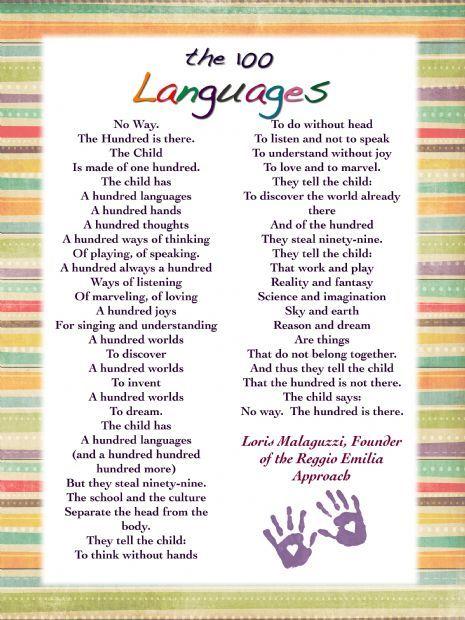 Image result for what is the 100 languages of reggio emilia