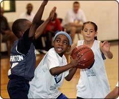 Basketball Start Smart Basketball Skills Basketball Youth Basketball