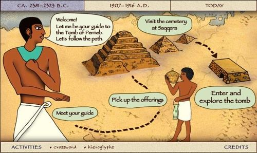 Ancient Egyptian Games: Online