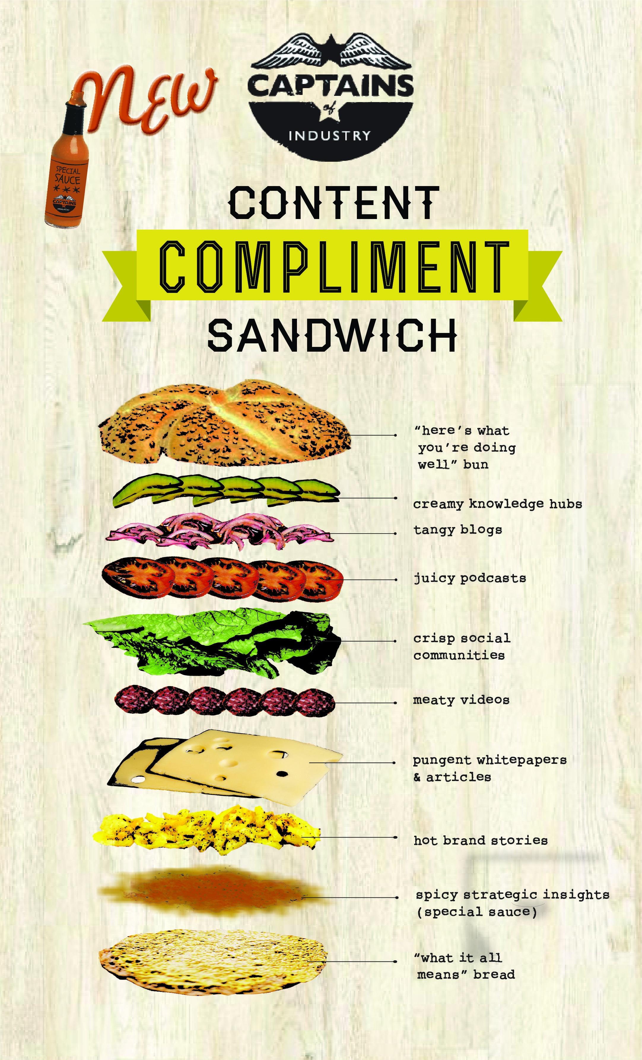 The Captains compliment sandwich | Infographics: Captains ...