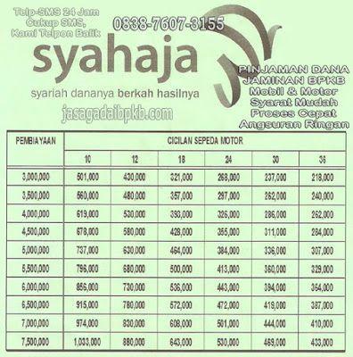Tabel Angsuran Gadai BPKB Motor - ALIF Alijarah Finance ...