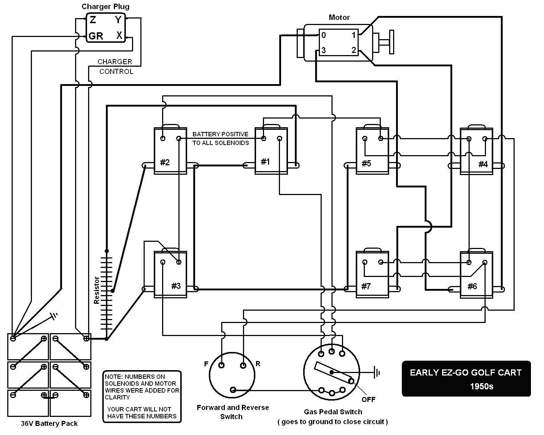 1986 Club Car Wiring Diagram Di 2020