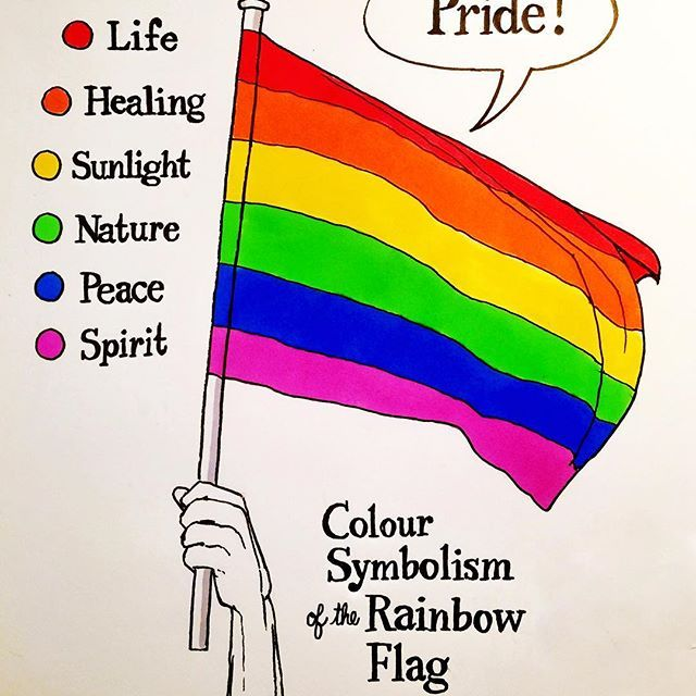 Its Almost June Yay And Lgbt Pride Festivities Around The World