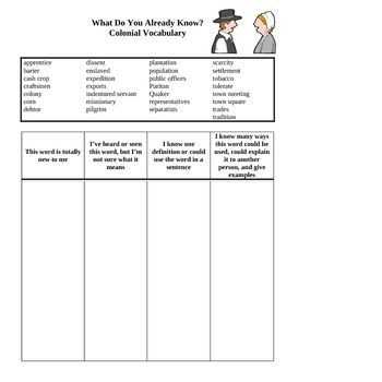 Pre Ess Students Knowledge Of Colonial Vocabulary With This Chart Also Includes A Student Handout Definitions