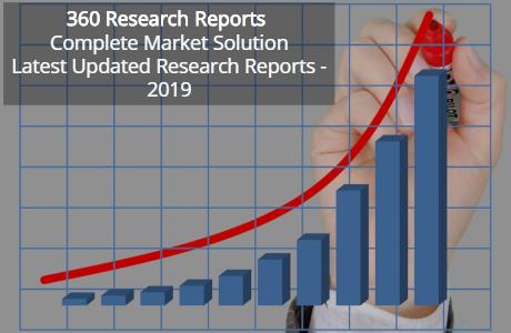 Global Cbd Skin Care Market 2020 Analysis Opportunities