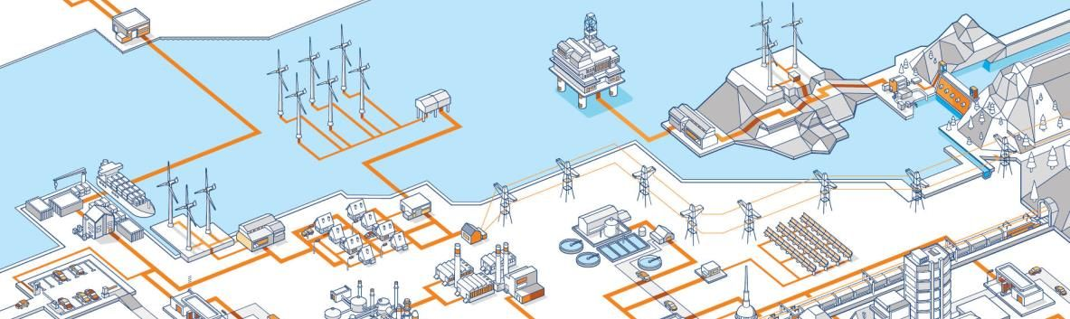 Sustainability - renewable power integration | Erneuerbare Energien | Renewables