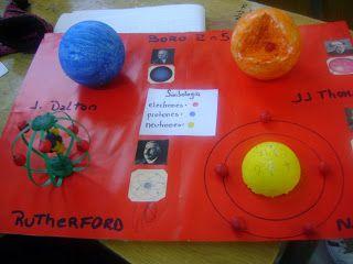Resultado De Imagen Para Modelos Atomicos De Rutherford Maqueta