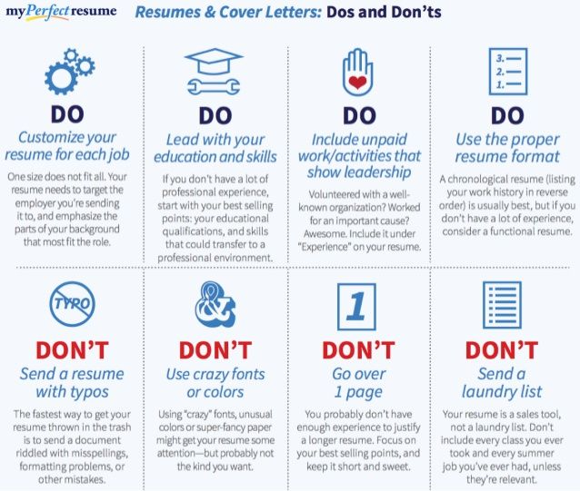 Resume Format Dos And Donts Resume Format Cover Letter