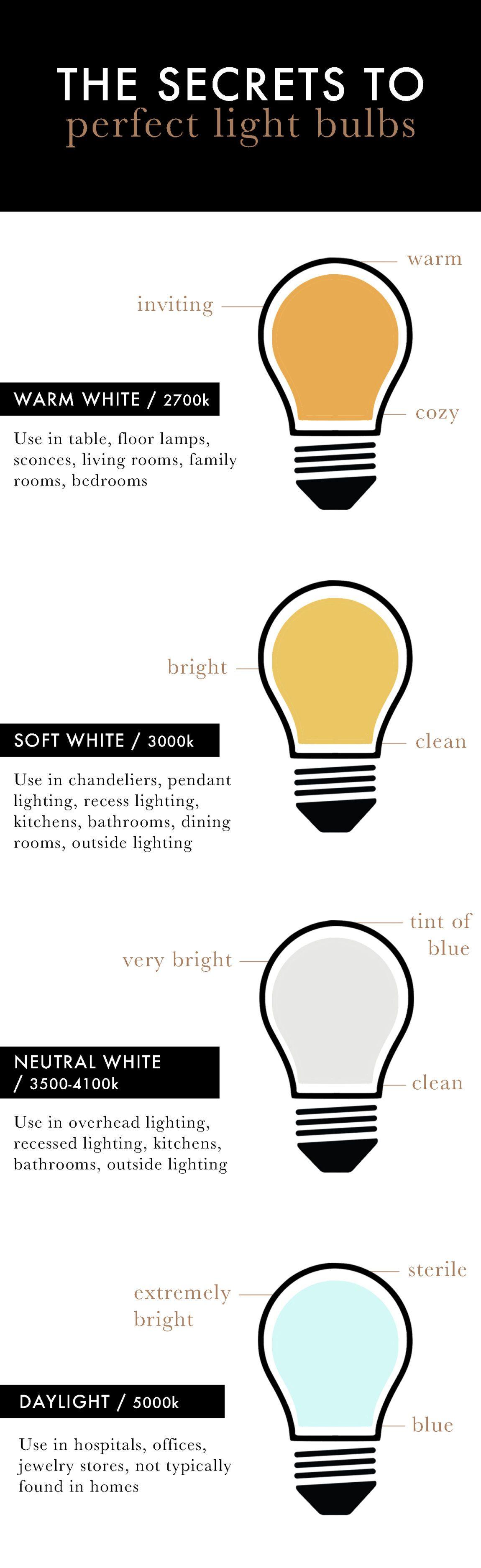 Warm Light Vs Daylight : light, daylight, SECRETS, PERFECT, LIGHT, BULBS, CLARK, ALDINE, Light, Bulb,, Chandelier,, Bulbs