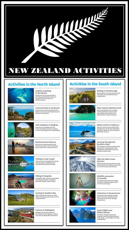 Activities In The New Zealand Neuseeland Reise Reisen Neuseeland Landschaft