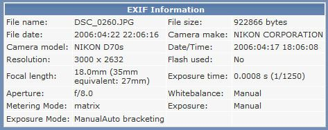 How To Use EXIF Information To Take Better Photos
