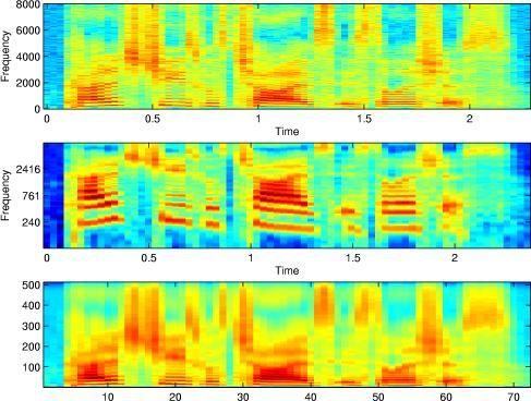 Qt Spectrogram
