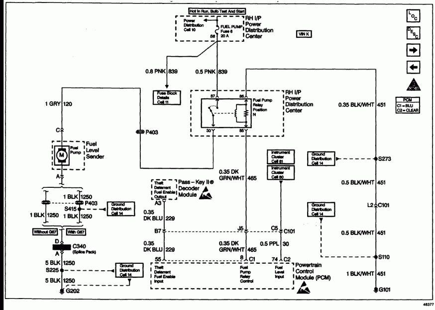 Engine Wiring Diagram And Alero Engine Diagram Catalogue Of Schemas In 2020 Diagram Engineering Wire