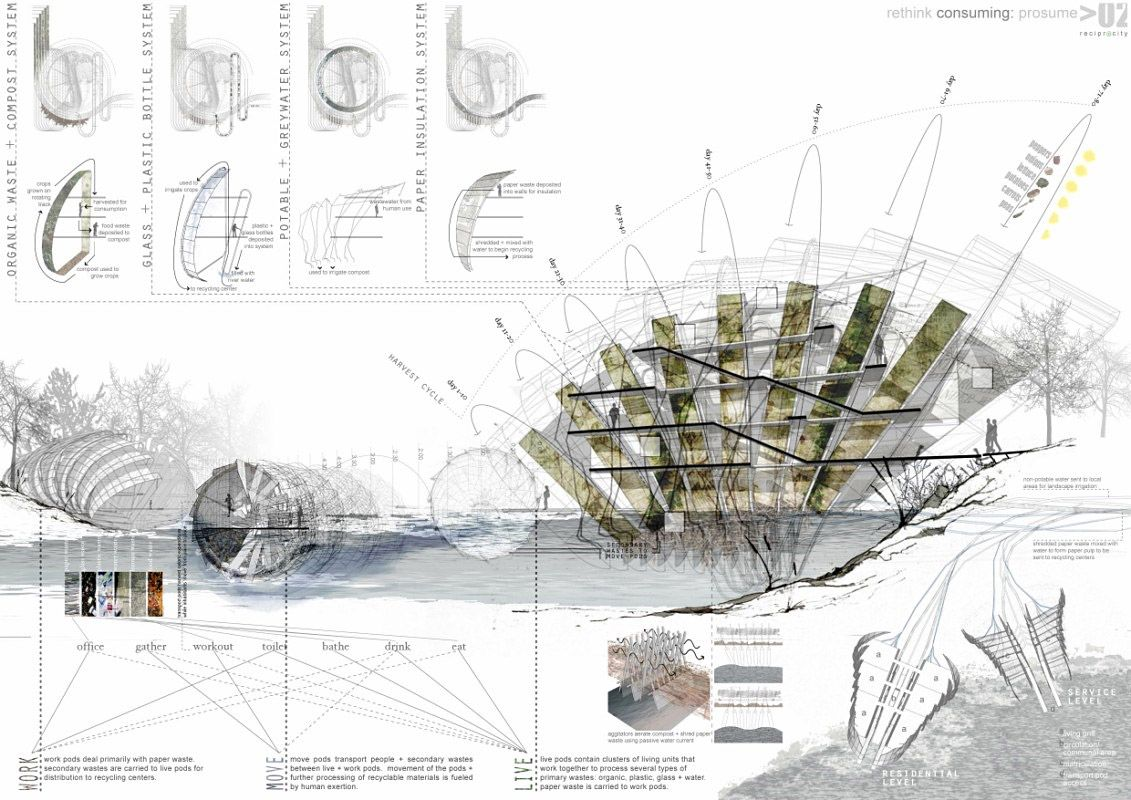 Results of 3rd advanced architecture contest the self for Architecture house design competitions