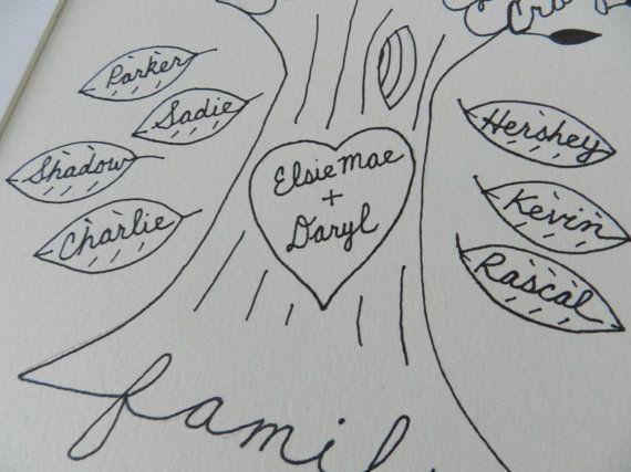 Family Tree Custom Original Art Last Minute Valentine Gift