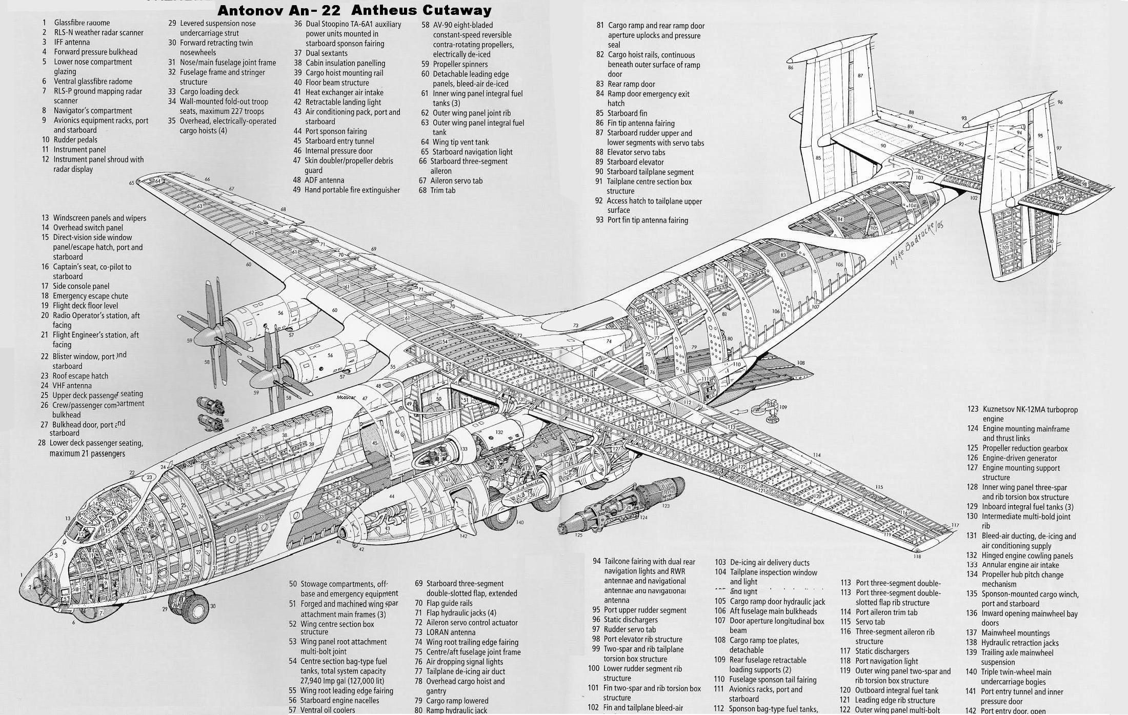 Cutaways Cutaway Aircraft Design Aircraft