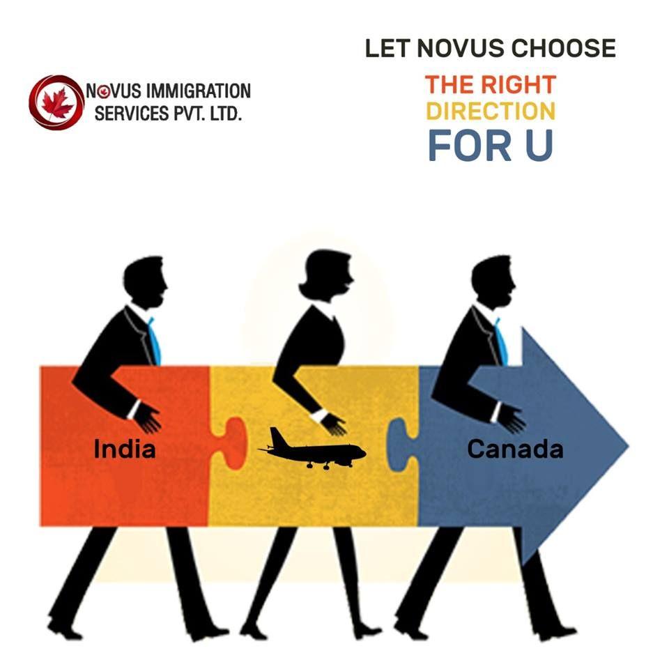 Visit Canada ?Study in Canada ? Work in Canada a