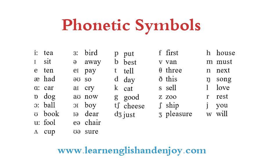Phonetic Symbols رموز الصوتيات فى اللغة الإنجليزية Phonetics Songs Grammar